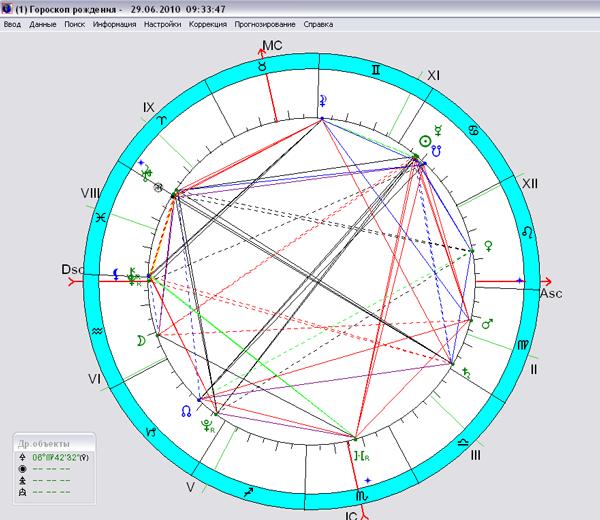 программа по астрологии - фото 11