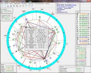 Астрологическая программа Радикс 6
