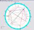 """Астрологическая программа """"Радикс 6″ (Radix 6)"""
